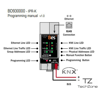 BES IP-маршрутизатор KNX IPR-K 2 – techzone.com.ua